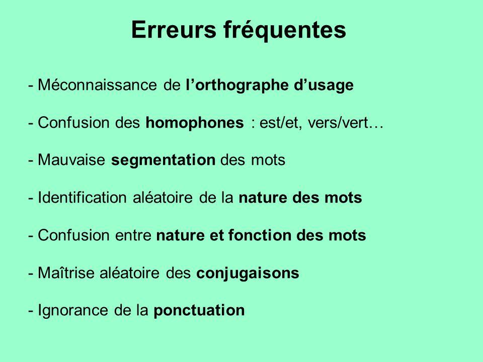 Erreurs fréquentes - Méconnaissance de l'orthographe d'usage - Confusion des homophones : est/et, vers/vert… - Mauvaise segmentation des mots - Identi