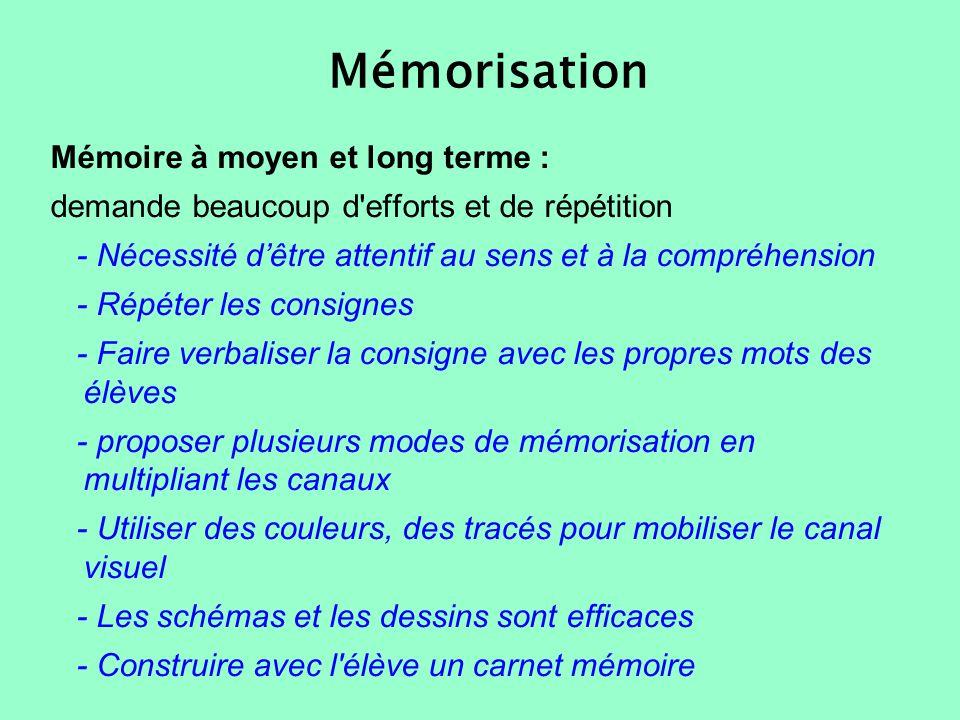 Mémorisation Mémoire à moyen et long terme : demande beaucoup d'efforts et de répétition - Nécessité d'être attentif au sens et à la compréhension - R