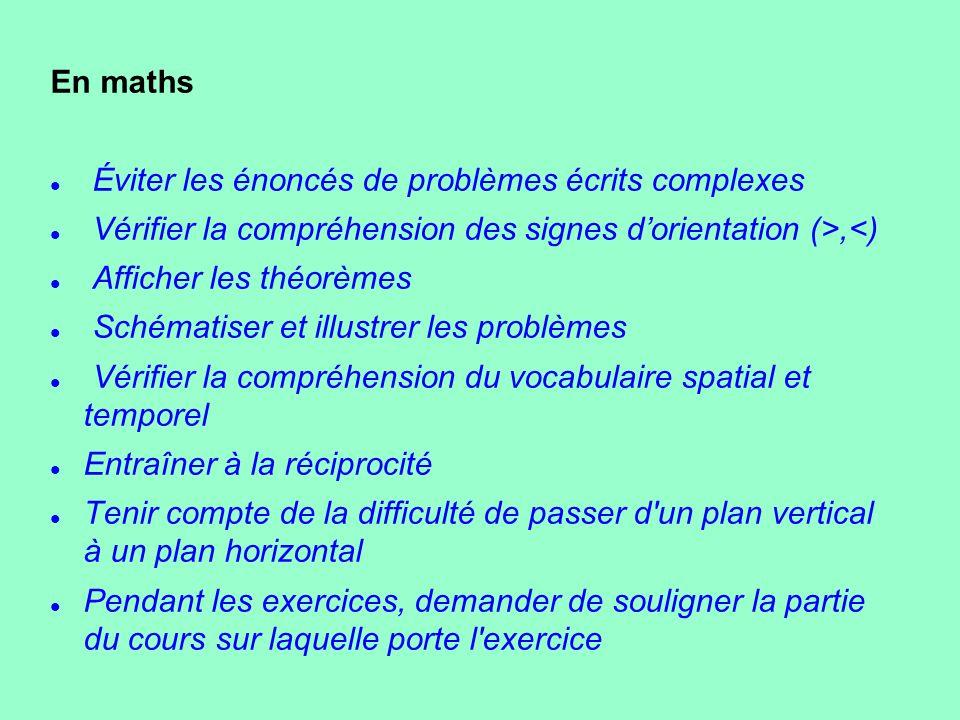 En maths Éviter les énoncés de problèmes écrits complexes Vérifier la compréhension des signes d'orientation (>,<) Afficher les théorèmes Schématiser
