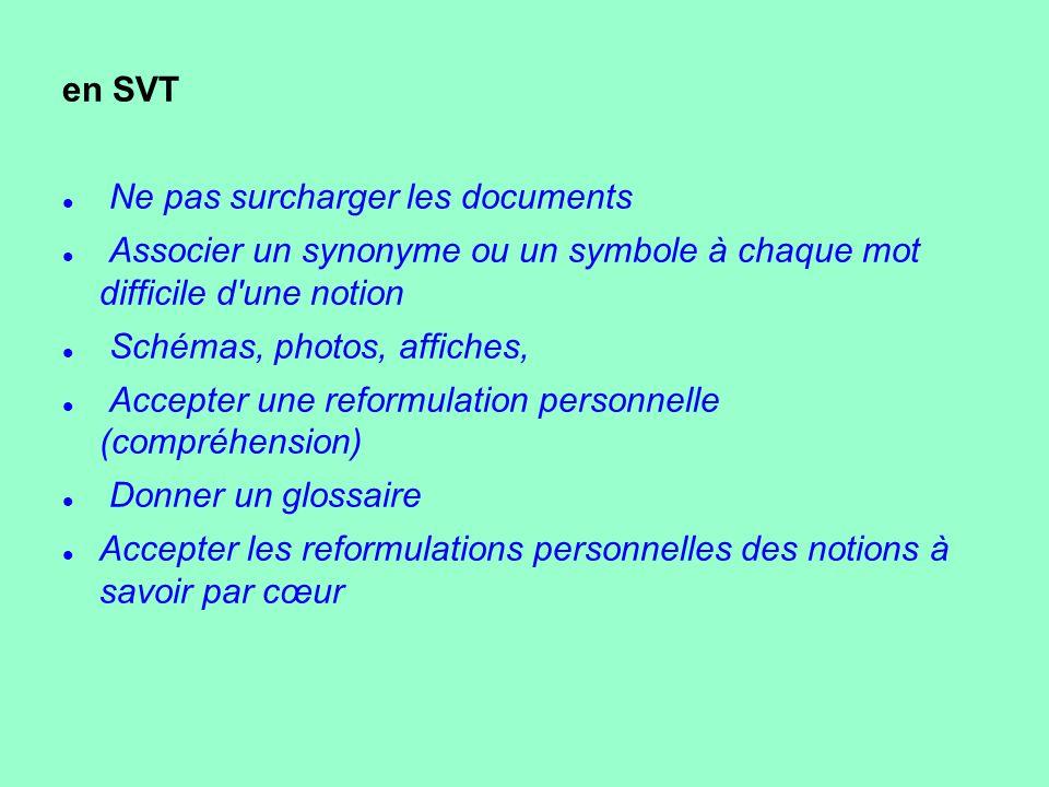 en SVT Ne pas surcharger les documents Associer un synonyme ou un symbole à chaque mot difficile d'une notion Schémas, photos, affiches, Accepter une