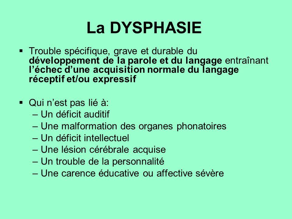 La DYSPHASIE  Trouble spécifique, grave et durable du développement de la parole et du langage entraînant l'échec d'une acquisition normale du langag