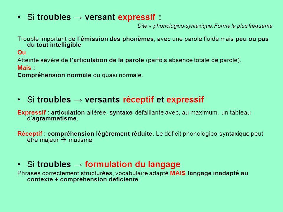 Si troubles → versant expressif : Dite « phonologico-syntaxique. Forme la plus fréquente Trouble important de l'émission des phonèmes, avec une parole