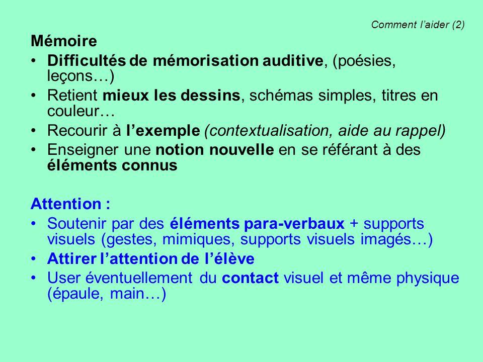 Comment l'aider (2) Mémoire Difficultés de mémorisation auditive, (poésies, leçons…) Retient mieux les dessins, schémas simples, titres en couleur… Re
