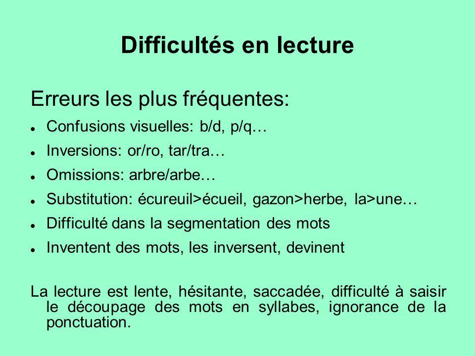 Difficultés en lecture Erreurs les plus fréquentes: Confusions visuelles: b/d, p/q… Inversions: or/ro, tar/tra… Omissions: arbre/arbe… Substitution: é