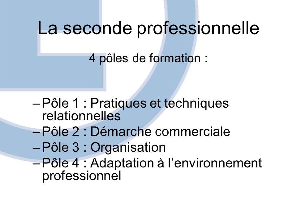 La seconde professionnelle 4 pôles de formation : –Pôle 1 : Pratiques et techniques relationnelles –Pôle 2 : Démarche commerciale –Pôle 3 : Organisation –Pôle 4 : Adaptation à l'environnement professionnel