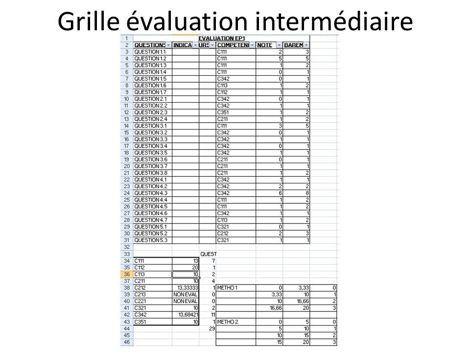 Grille évaluation intermédiaire