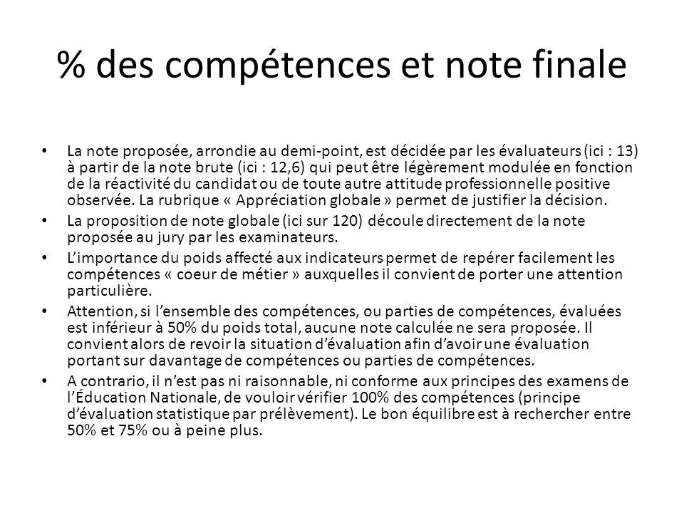 % des compétences et note finale La note proposée, arrondie au demi-point, est décidée par les évaluateurs (ici : 13) à partir de la note brute (ici :