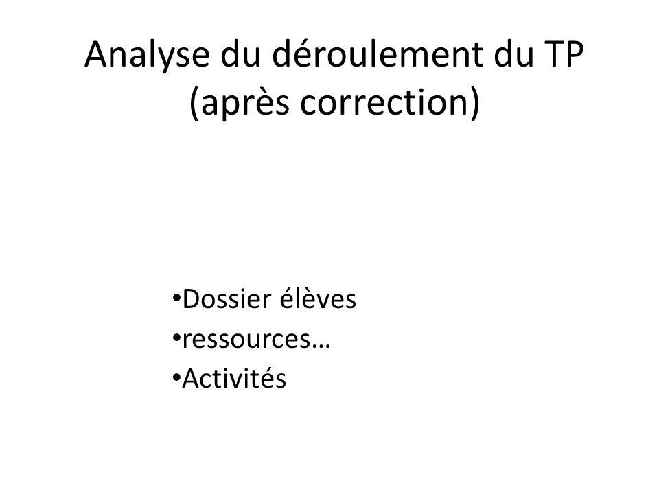 Analyse du déroulement du TP (après correction) Dossier élèves ressources… Activités