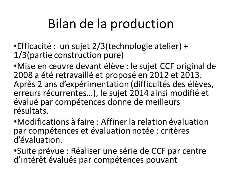 Bilan de la production Efficacité : un sujet 2/3(technologie atelier) + 1/3(partie construction pure) Mise en œuvre devant élève : le sujet CCF original de 2008 a été retravaillé et proposé en 2012 et 2013.