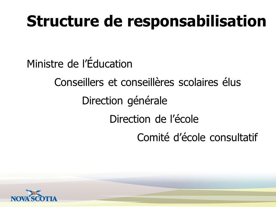 Structure de responsabilisation Ministre de l'Éducation Conseillers et conseillères scolaires élus Direction générale Direction de l'école Comité d'école consultatif