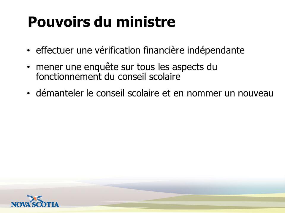 Pouvoirs du ministre effectuer une vérification financière indépendante mener une enquête sur tous les aspects du fonctionnement du conseil scolaire démanteler le conseil scolaire et en nommer un nouveau