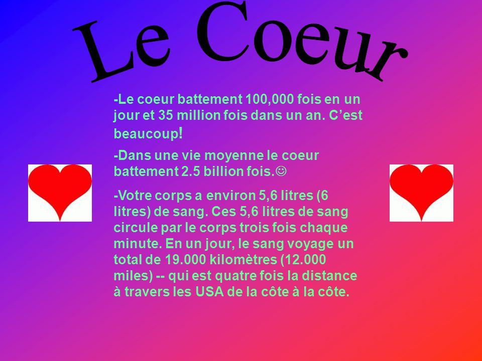 -Le coeur battement 100,000 fois en un jour et 35 million fois dans un an.