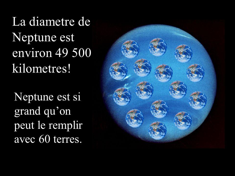 L'autre 1/3 de Neptune, qui est la partie a l'exterieur, est fait de… Hydrogène Hélium L'eau Méthane Neptune est la couleur bleu au cause de la méthane
