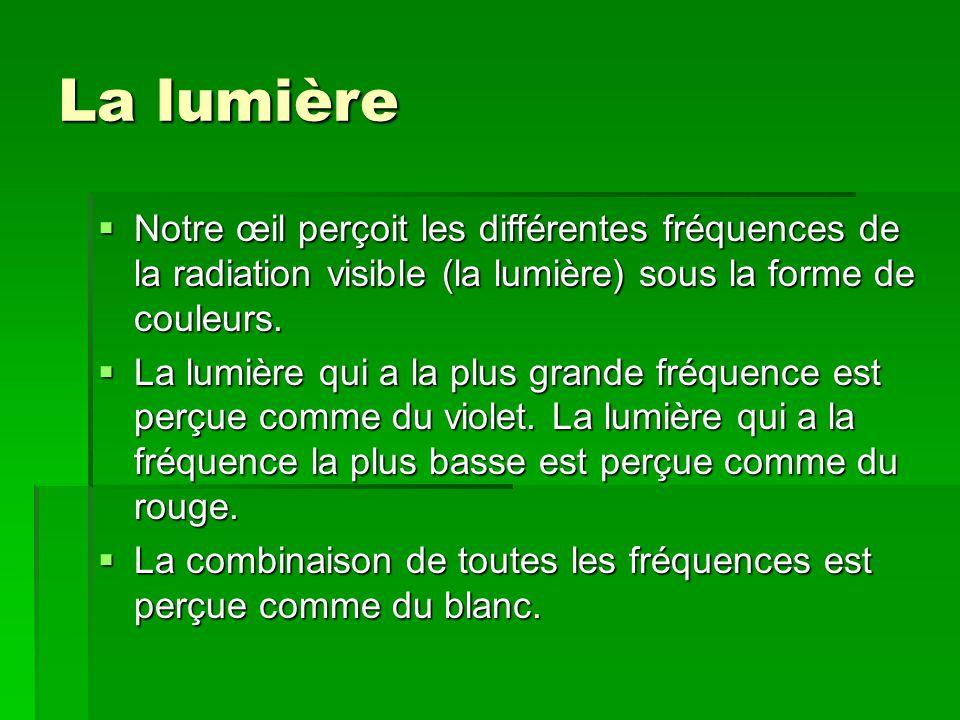 La lumière  Notre œil perçoit les différentes fréquences de la radiation visible (la lumière) sous la forme de couleurs.  La lumière qui a la plus g