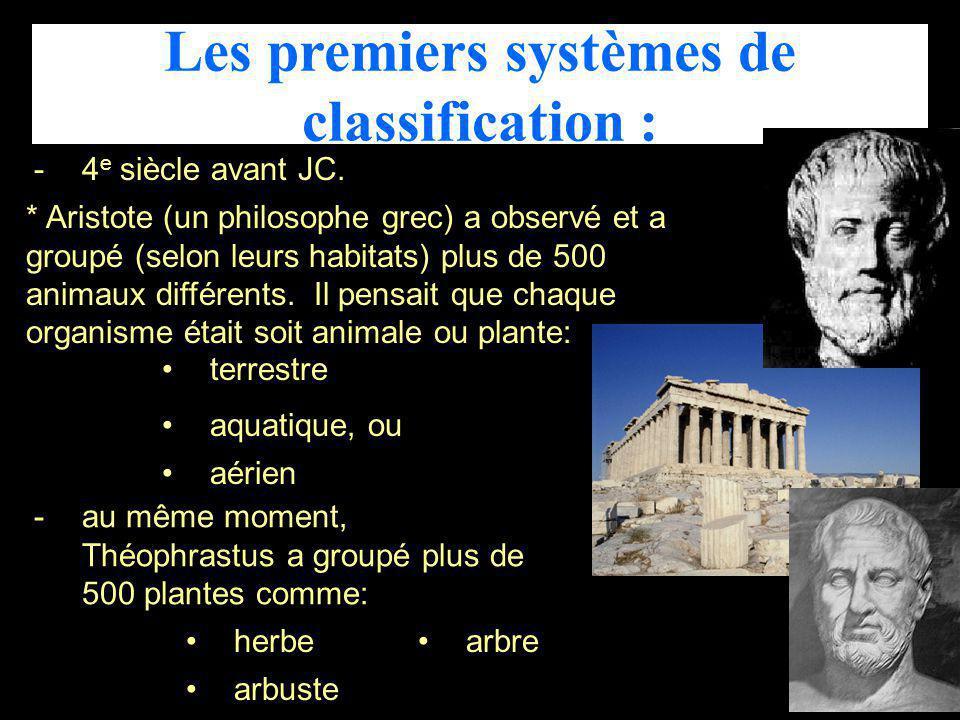 Les premiers systèmes de classification : -4 e siècle avant JC. * Aristote (un philosophe grec) a observé et a groupé (selon leurs habitats) plus de 5