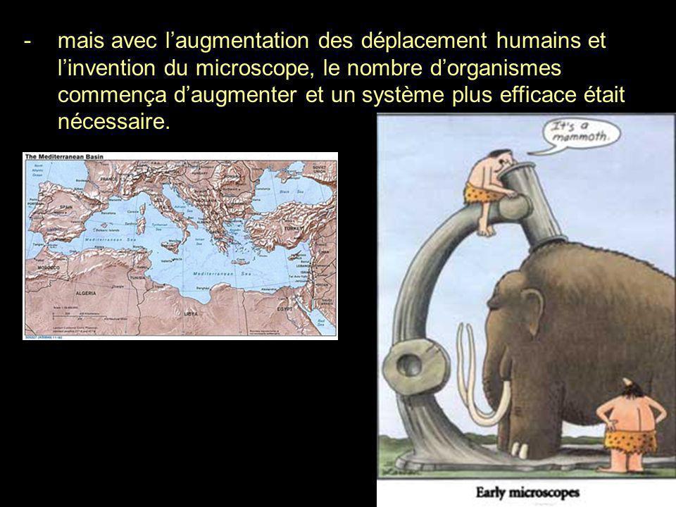 -mais avec l'augmentation des déplacement humains et l'invention du microscope, le nombre d'organismes commença d'augmenter et un système plus efficac