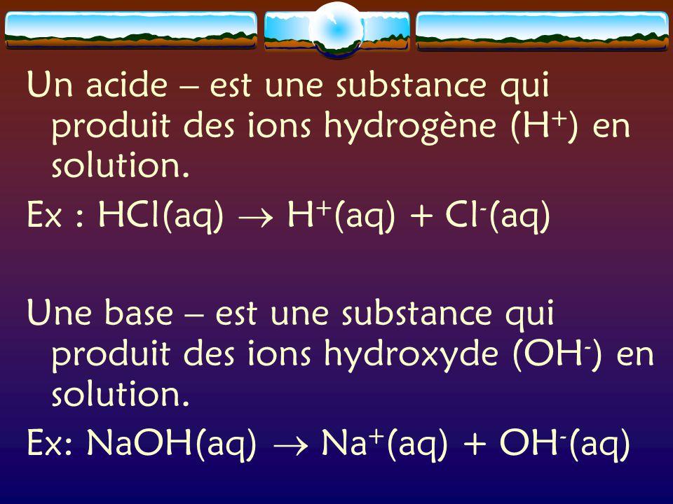 Un acide – est une substance qui produit des ions hydrogène (H + ) en solution.