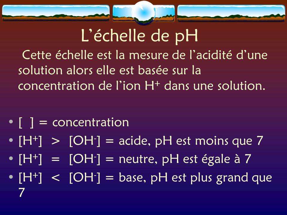 L'échelle de pH 0 7 14 très acide neutre très basique Ex:pH = 2acide d'estomac (HCl) pH = 3-5pluie acide pH = 7 l'eau pure pH = 8eau de mer pH = 10.5détergents pH = 14nettoyants à tuyaux
