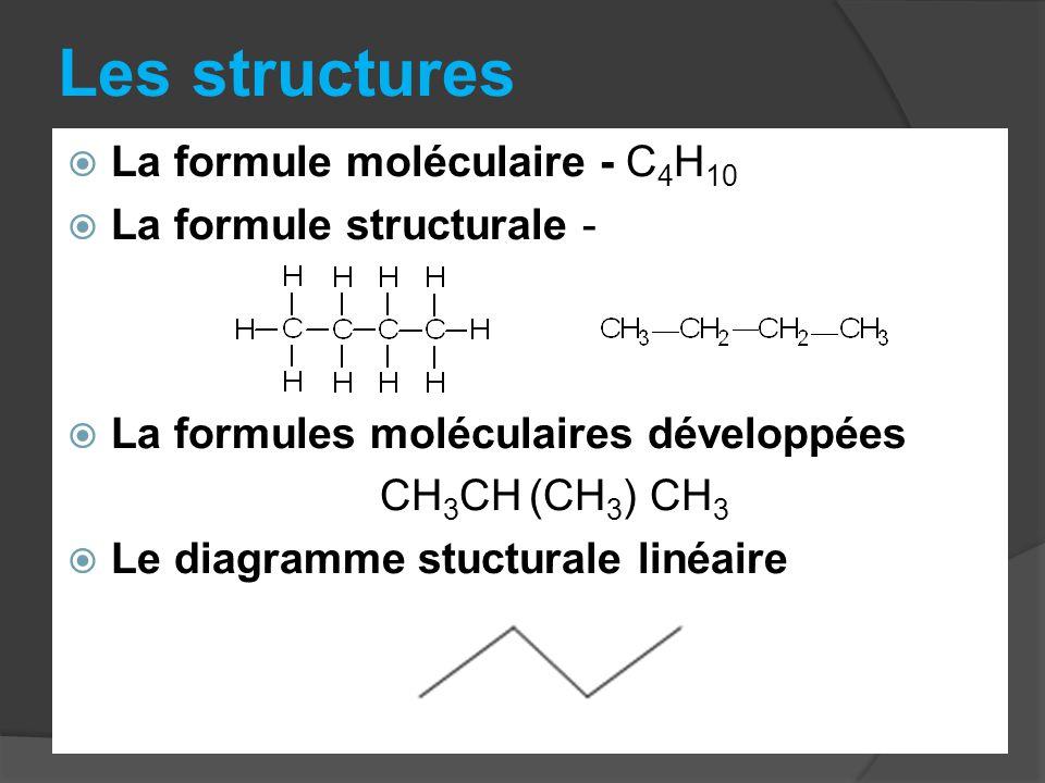 Les structures  La formule moléculaire - C 4 H 10  La formule structurale -  La formules moléculaires développées CH 3 CH (CH 3 ) CH 3  Le diagram