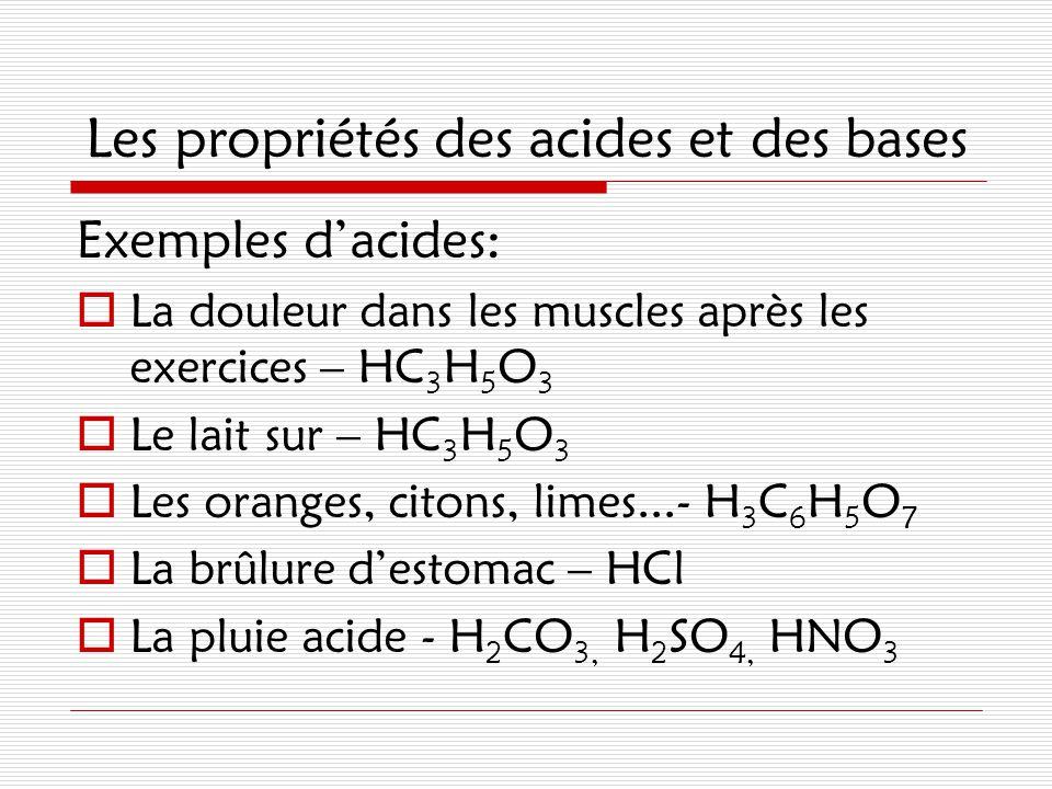 La théorie de Brönsted-Lowry En 1923, ils ont proposé que dans une réaction chimique, toute substance qui cède un proton est un acide et toute substance qui en reçoit un est une base.