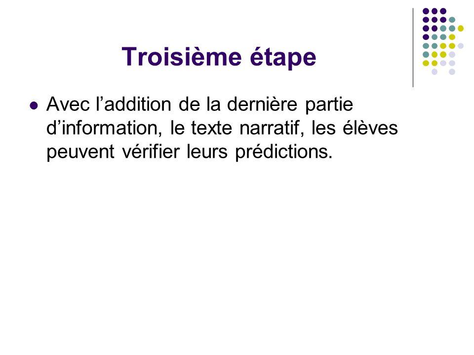 Troisième étape Avec l'addition de la dernière partie d'information, le texte narratif, les élèves peuvent vérifier leurs prédictions.
