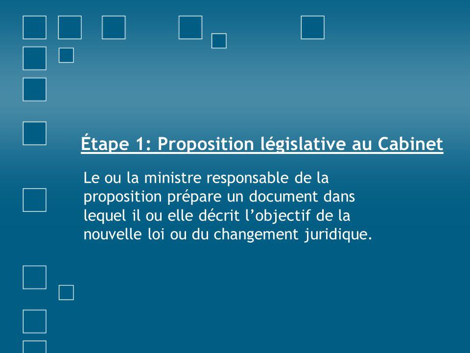 Étape 1: Proposition législative au Cabinet Le ou la ministre responsable de la proposition prépare un document dans lequel il ou elle décrit l'object