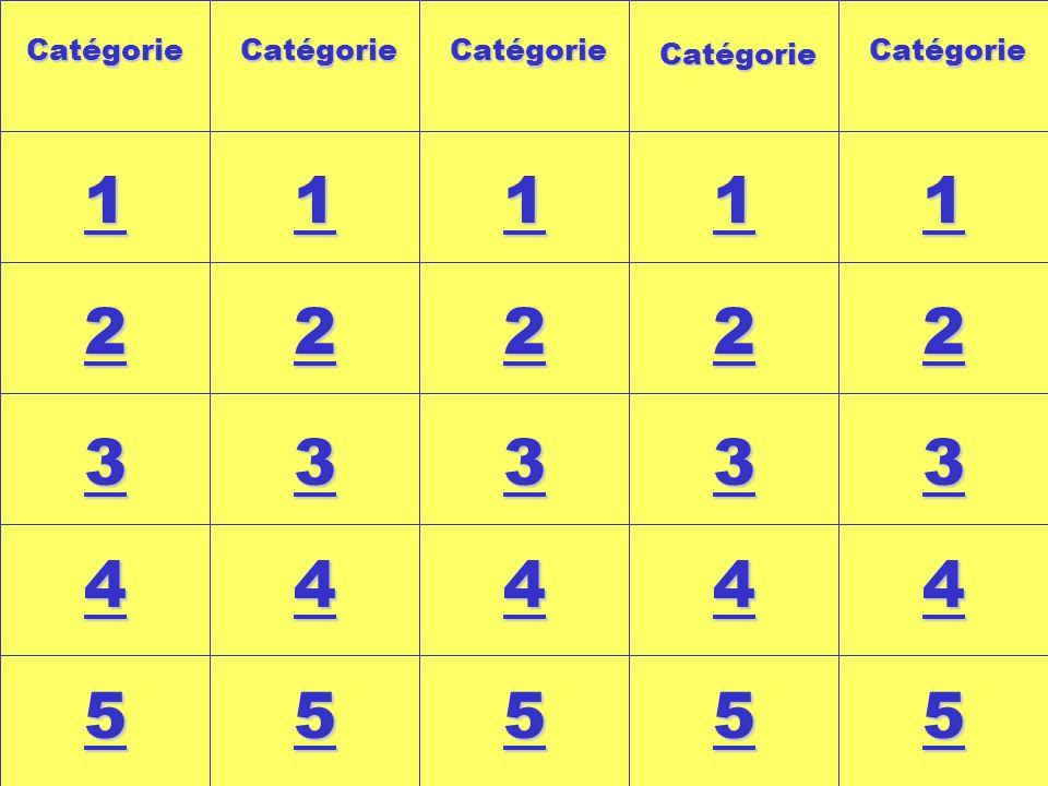 Question: Catégorie 3, #1 Vérifie ta réponse