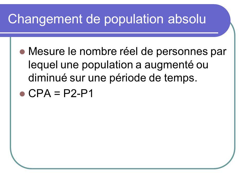 Changement de population absolu Mesure le nombre réel de personnes par lequel une population a augmenté ou diminué sur une période de temps. CPA = P2-