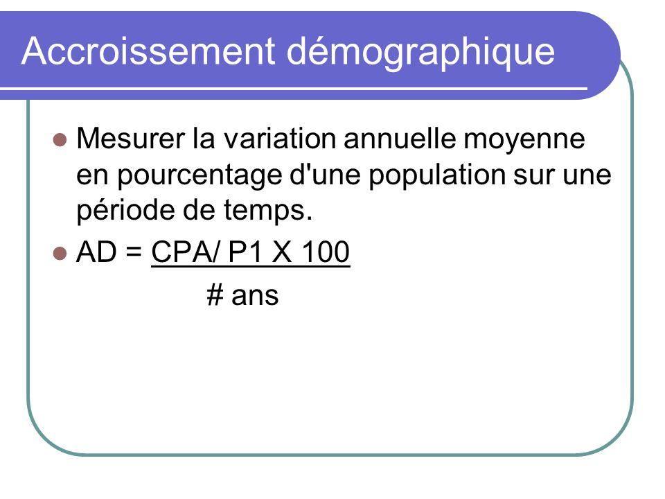 Accroissement démographique Mesurer la variation annuelle moyenne en pourcentage d'une population sur une période de temps. AD = CPA/ P1 X 100 # ans