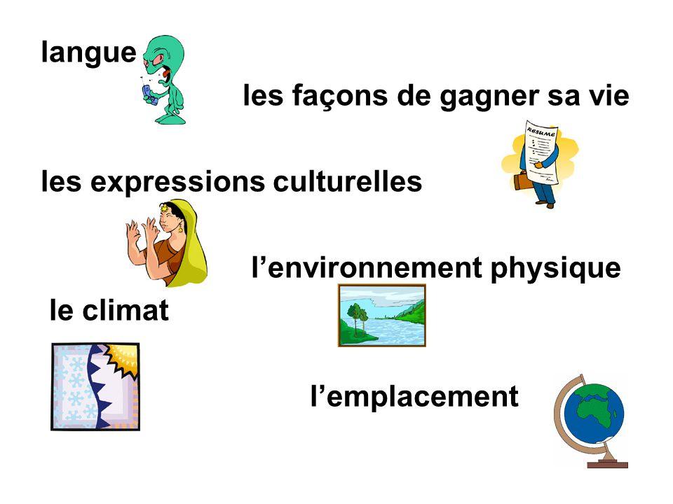 langue les façons de gagner sa vie les expressions culturelles l'environnement physique le climat l'emplacement