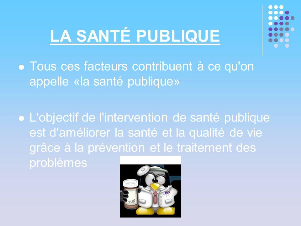 LA SANTÉ PUBLIQUE Tous ces facteurs contribuent à ce qu on appelle «la santé publique» L objectif de l intervention de santé publique est d améliorer la santé et la qualité de vie grâce à la prévention et le traitement des problèmes