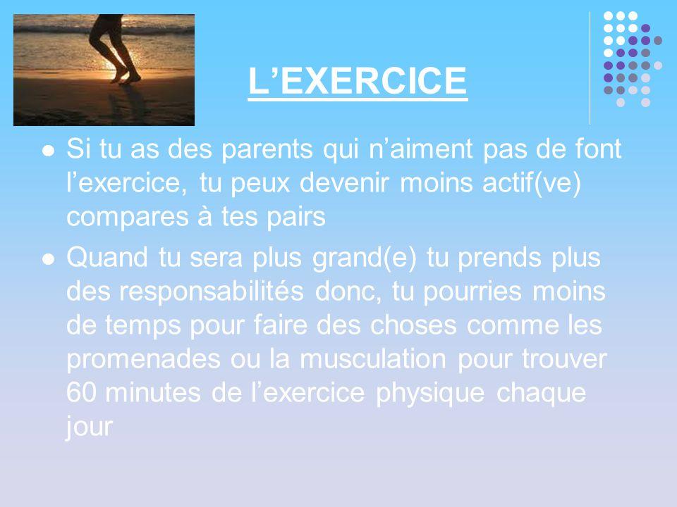 L'EXERCICE Si tu as des parents qui n'aiment pas de font l'exercice, tu peux devenir moins actif(ve) compares à tes pairs Quand tu sera plus grand(e) tu prends plus des responsabilités donc, tu pourries moins de temps pour faire des choses comme les promenades ou la musculation pour trouver 60 minutes de l'exercice physique chaque jour