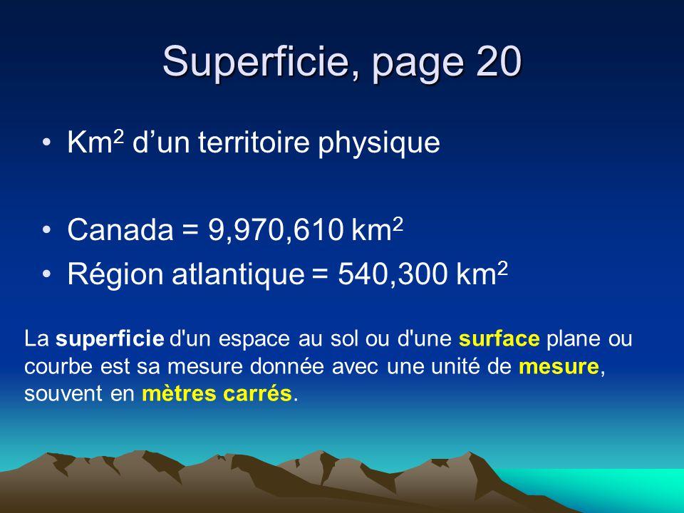Superficie, page 20 Km 2 d'un territoire physique Canada = 9,970,610 km 2 Région atlantique = 540,300 km 2 La superficie d un espace au sol ou d une surface plane ou courbe est sa mesure donnée avec une unité de mesure, souvent en mètres carrés.