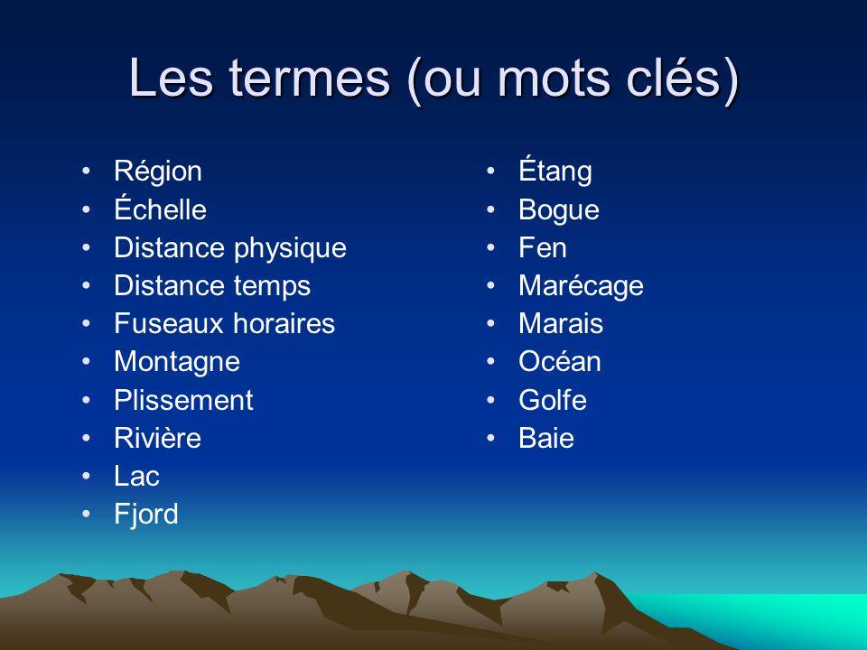 Les termes (ou mots clés) Région Échelle Distance physique Distance temps Fuseaux horaires Montagne Plissement Rivière Lac Fjord Étang Bogue Fen Marécage Marais Océan Golfe Baie