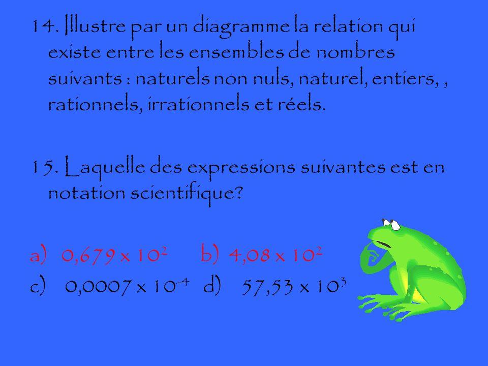 14. Illustre par un diagramme la relation qui existe entre les ensembles de nombres suivants : naturels non nuls, naturel, entiers,, rationnels, irrat