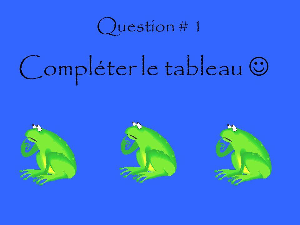 Question # 1 Compléter le tableau