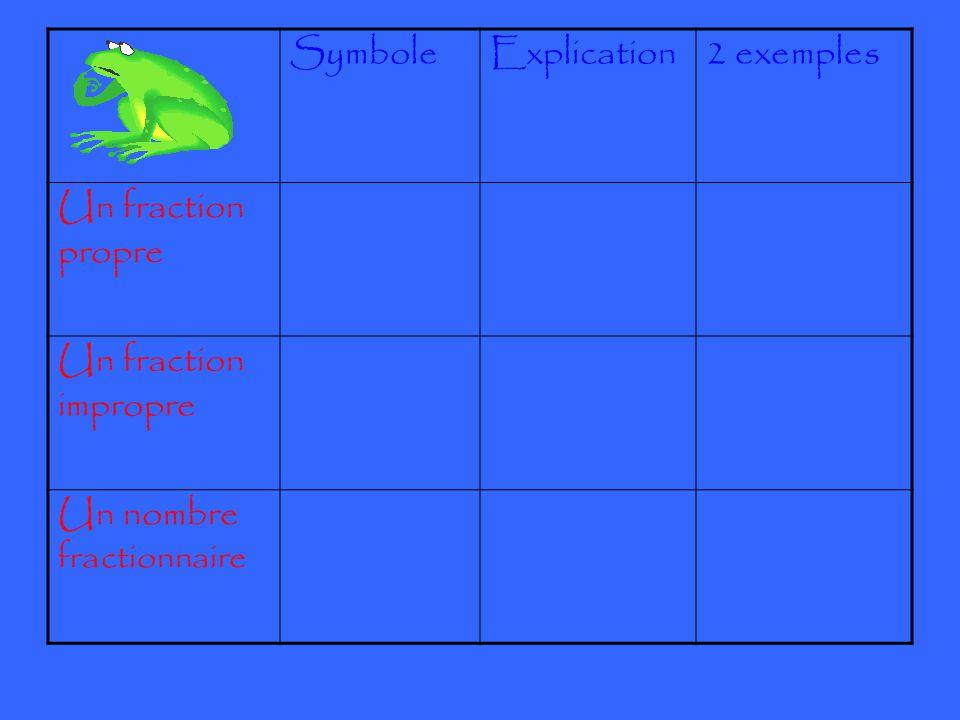 SymboleExplication2 exemples Un fraction propre Un fraction impropre Un nombre fractionnaire