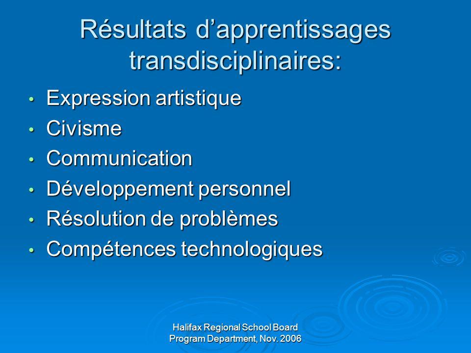 Halifax Regional School Board Program Department, Nov. 2006 Résultats d'apprentissages transdisciplinaires: Expression artistique Expression artistiqu