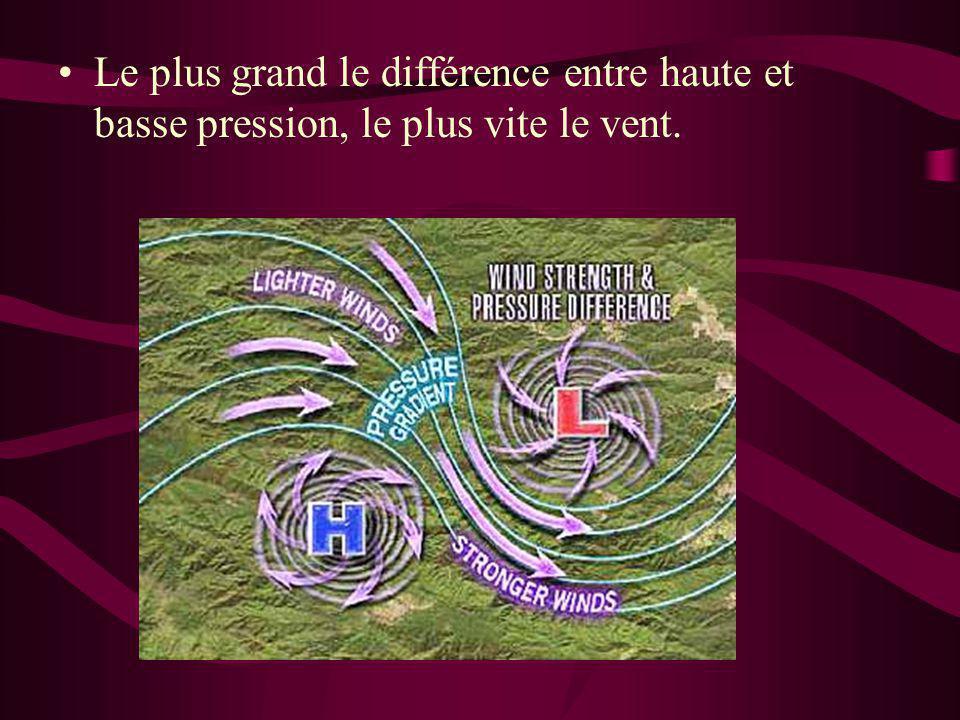 Le plus grand le différence entre haute et basse pression, le plus vite le vent.