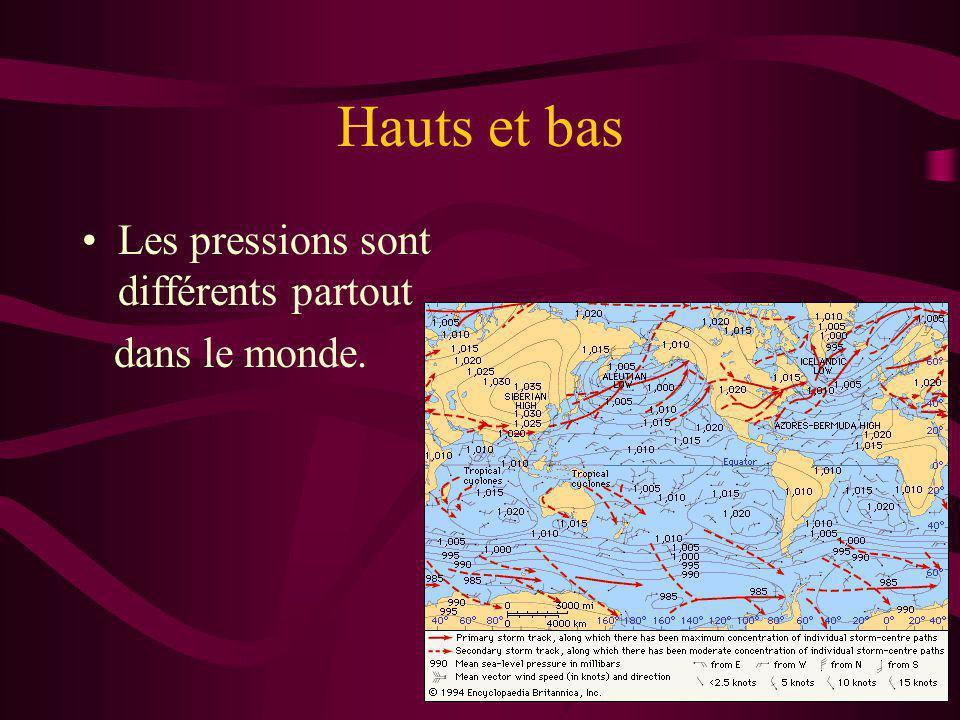 Hauts et bas Les pressions sont différents partout dans le monde.