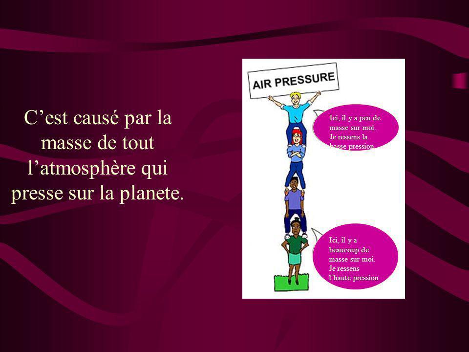 C'est aussi nommé la pression atmosphérique.