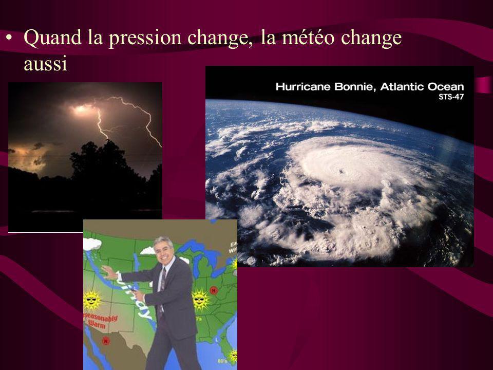 Les changements dans la pression Basse pression Quand l'air chaud monte, il laisse une région de pression plus basse, parce que l'air qui monte ne presse pas aussi fort sur la terre.