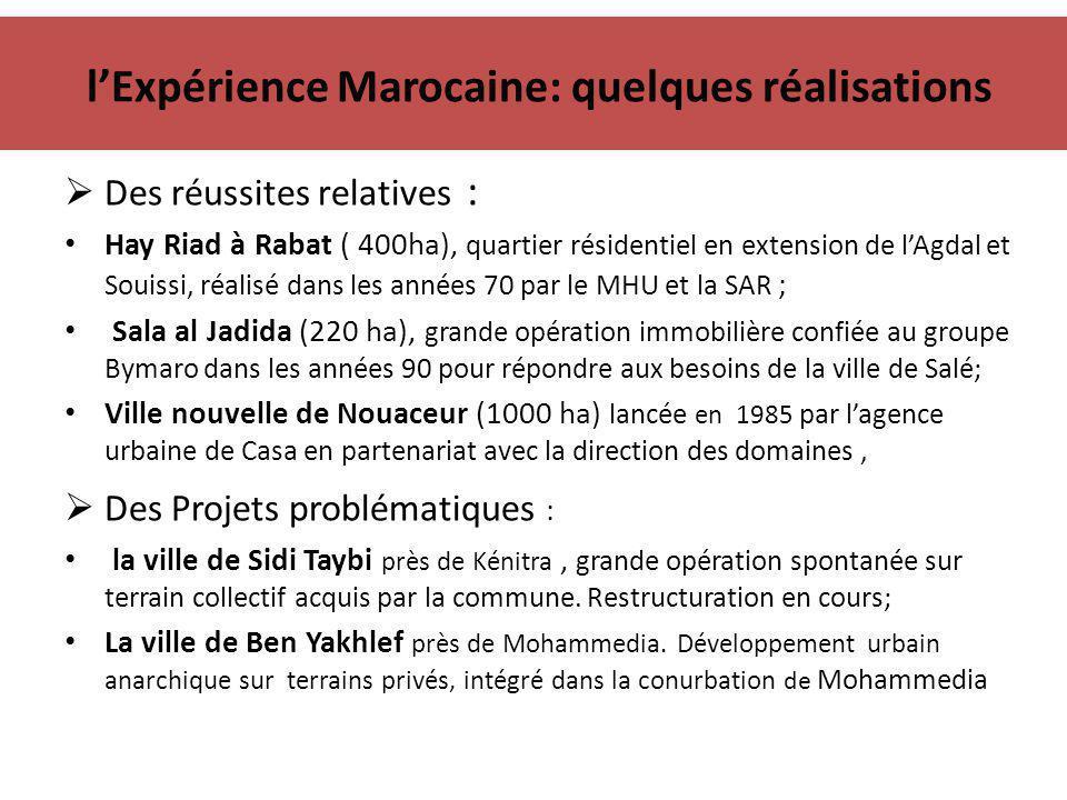 l'Expérience Marocaine: quelques réalisations  Des réussites relatives : Hay Riad à Rabat ( 400ha), quartier résidentiel en extension de l'Agdal et S