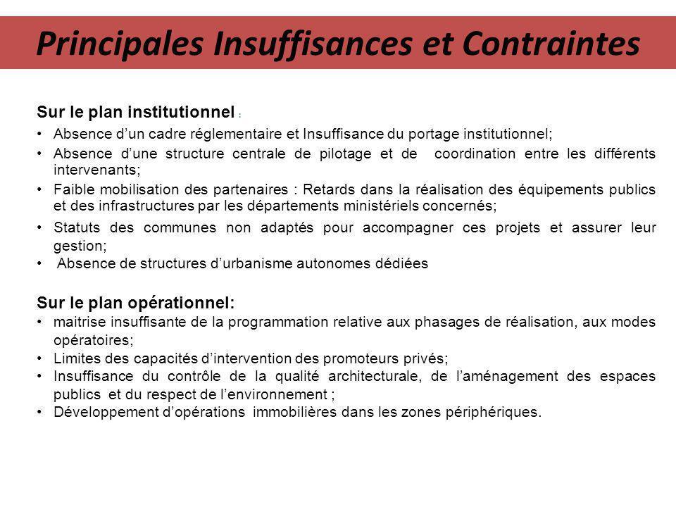 connu Principales Insuffisances et Contraintes Sur le plan institutionnel : Absence d'un cadre réglementaire et Insuffisance du portage institutionnel