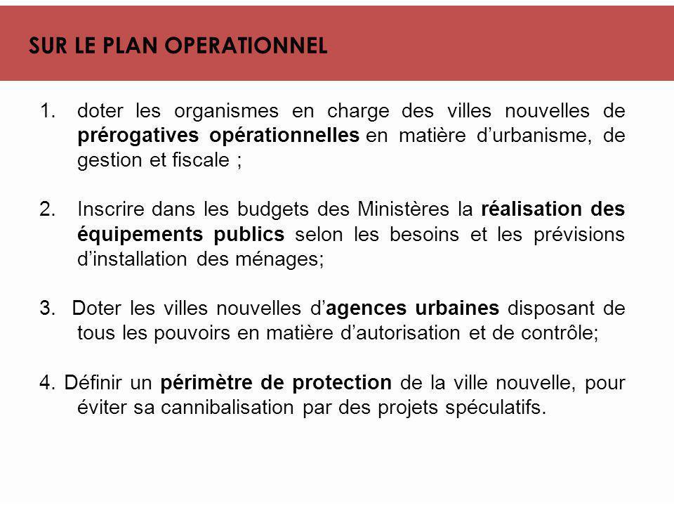 SUR LE PLAN OPERATIONNEL 1.doter les organismes en charge des villes nouvelles de prérogatives opérationnelles en matière d'urbanisme, de gestion et f