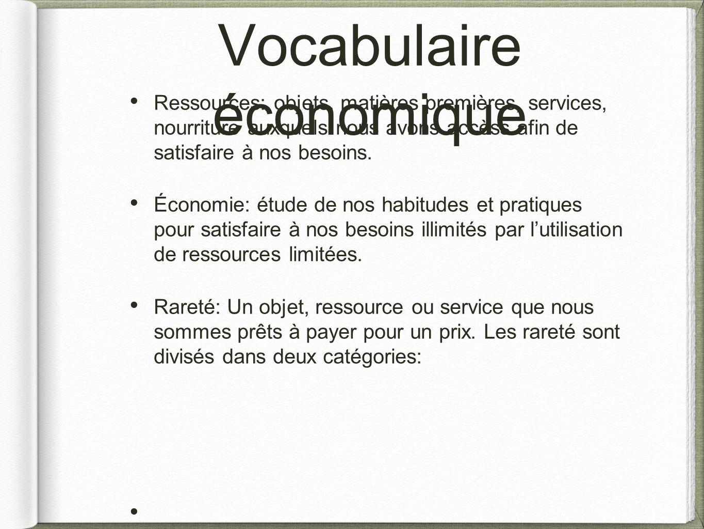 Vocabulaire économique Ressources: objets, matières premières, services, nourriture auxquels nous avons accèss afin de satisfaire à nos besoins. Écono