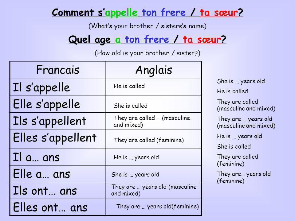 FrancaisAnglais Il s'appelle Elle s'appelle Ils s'appellent Elles s'appellent Il a… ans Elle a… ans Ils ont… ans Elles ont… ans Comment s'appelle ton