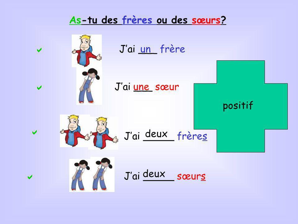 FrancaisAnglais Il s'appelle Elle s'appelle Ils s'appellent Elles s'appellent Il a… ans Elle a… ans Ils ont… ans Elles ont… ans Comment s'appelle ton frere / ta sœur.