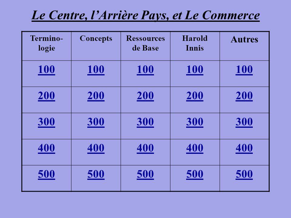 Le Centre, l'Arrière Pays, et Le Commerce Termino- logie ConceptsRessources de Base Harold Innis Autres 100 200 300 400 500