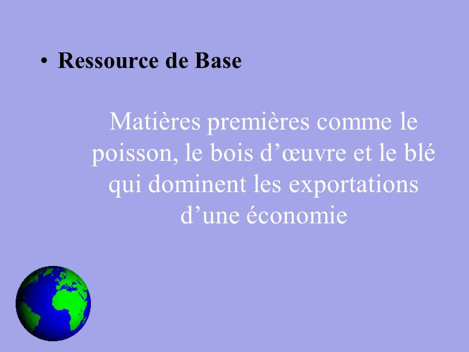 Ressource de Base Matières premières comme le poisson, le bois d'œuvre et le blé qui dominent les exportations d'une économie